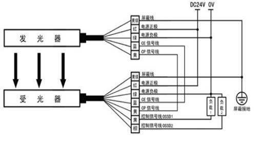 安全光幕NPN型接線方式