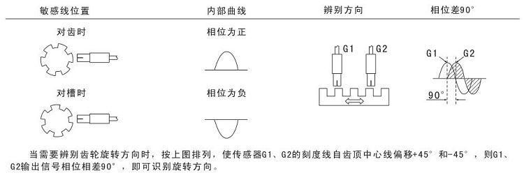 电流的磁效应速率接近开关2.jpg